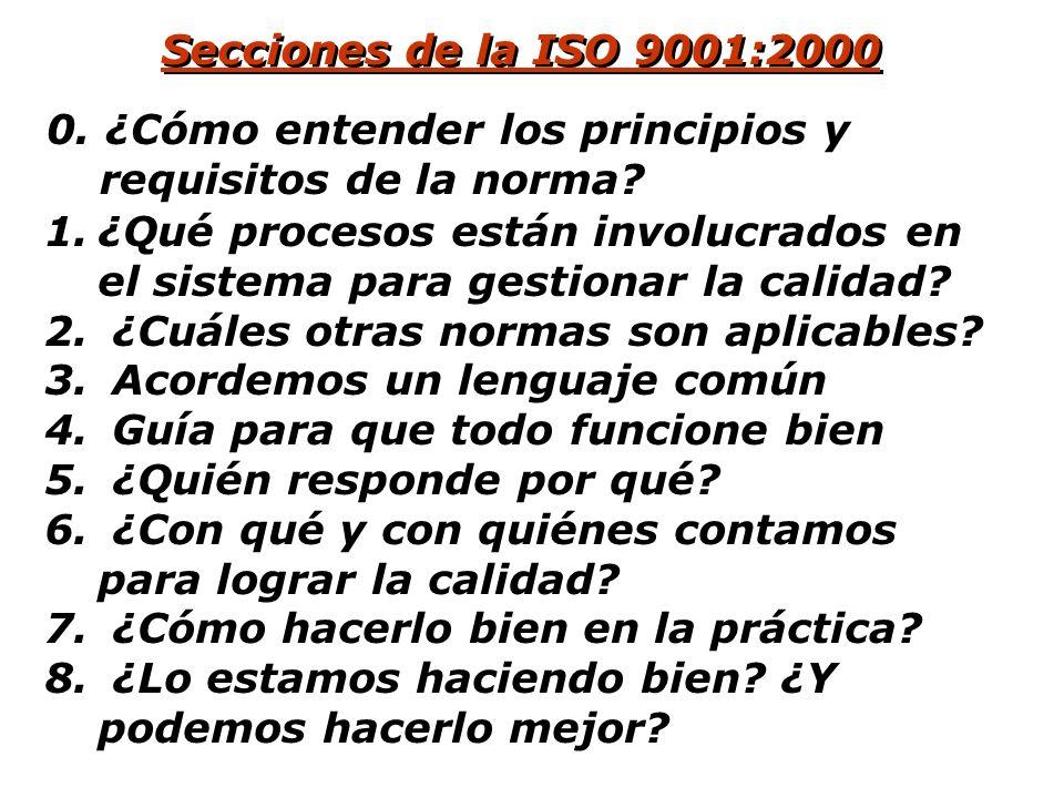 Secciones de la ISO 9001:2000 1. Objeto y campo de aplicación 2. Referencias normativas 3. Términos y definiciones 4. Sistema de Gestión de la Calidad