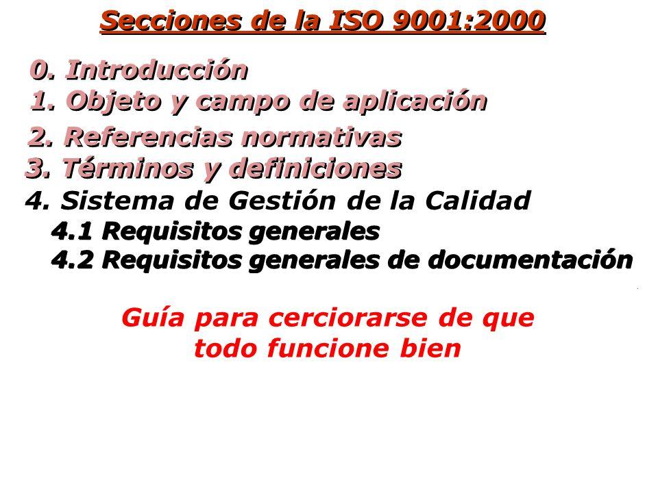 Secciones de la ISO 9001:2000 0. Introducción 1.1 Generalidades 1.2 Exclusiones permitidas (sólo de la sección 7, fundamentadas en el MC) 2. Referenci