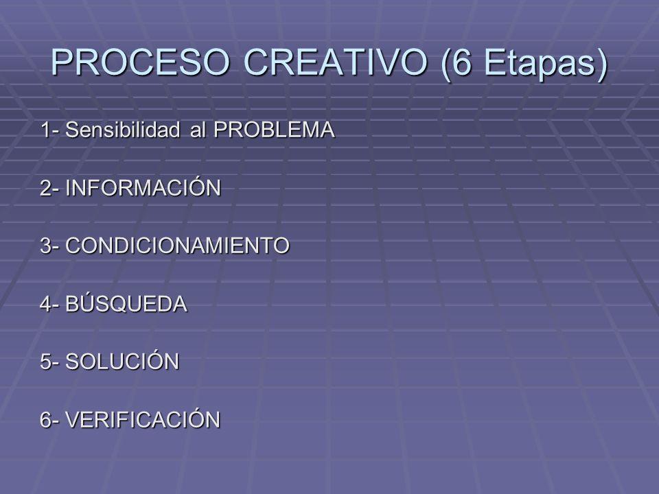 PROCESO CREATIVO (6 Etapas) 1- Sensibilidad al PROBLEMA 2- INFORMACIÓN 3- CONDICIONAMIENTO 4- BÚSQUEDA 5- SOLUCIÓN 6- VERIFICACIÓN