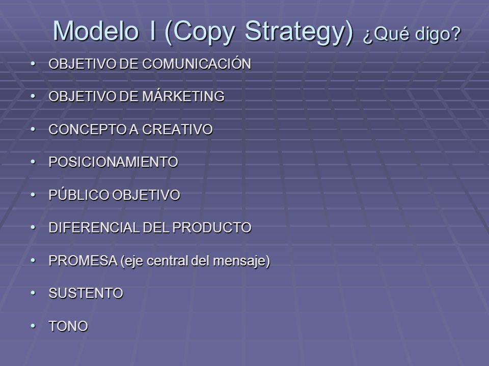 Modelo I (Copy Strategy) ¿Qué digo? OBJETIVO DE COMUNICACIÓN OBJETIVO DE COMUNICACIÓN OBJETIVO DE MÁRKETING OBJETIVO DE MÁRKETING CONCEPTO A CREATIVO