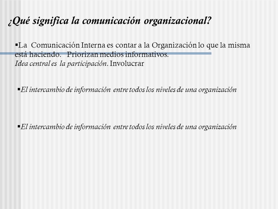 ¿ Qué significa la comunicación organizacional? La Comunicación Interna es contar a la Organización lo que la misma está haciendo. Priorizan medios in