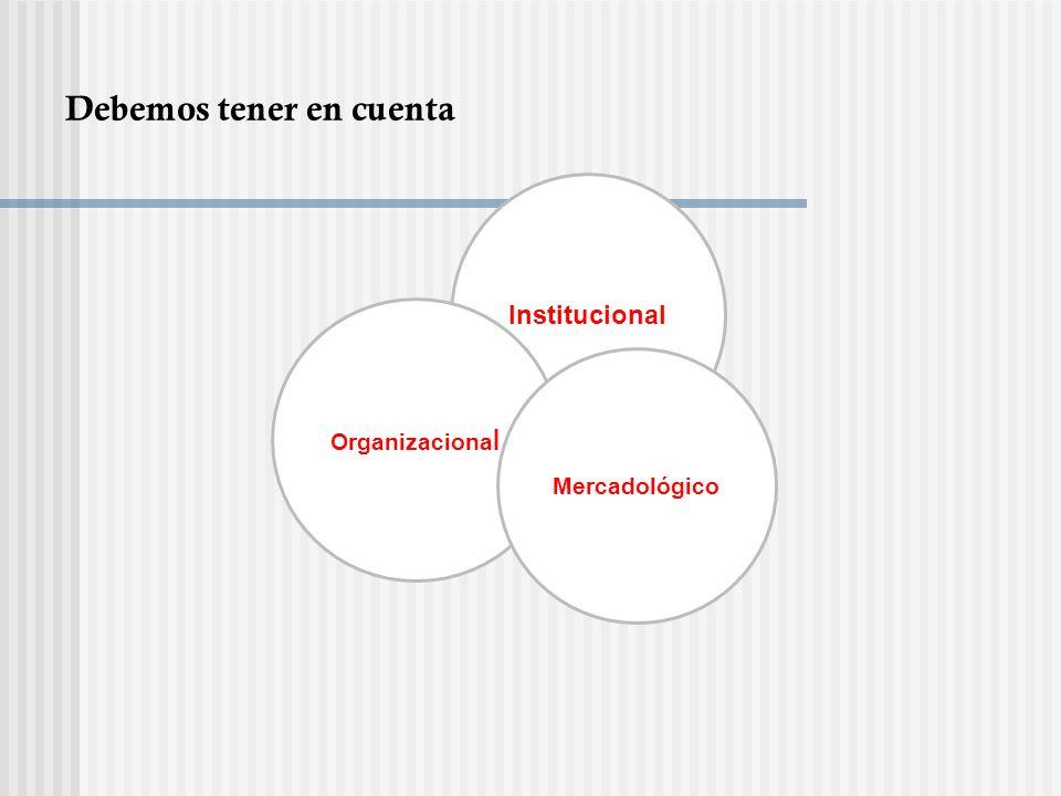 Institucional Organizaciona l Mercadológico Debemos tener en cuenta