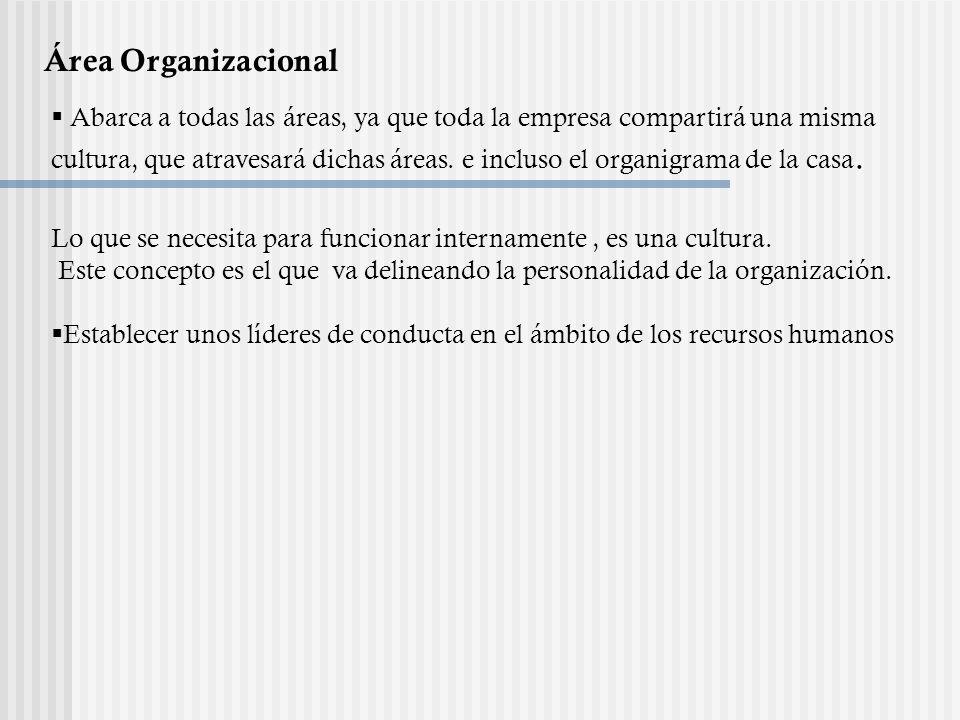 Área Organizacional. Abarca a todas las áreas, ya que toda la empresa compartirá una misma cultura, que atravesará dichas áreas. e incluso el organigr