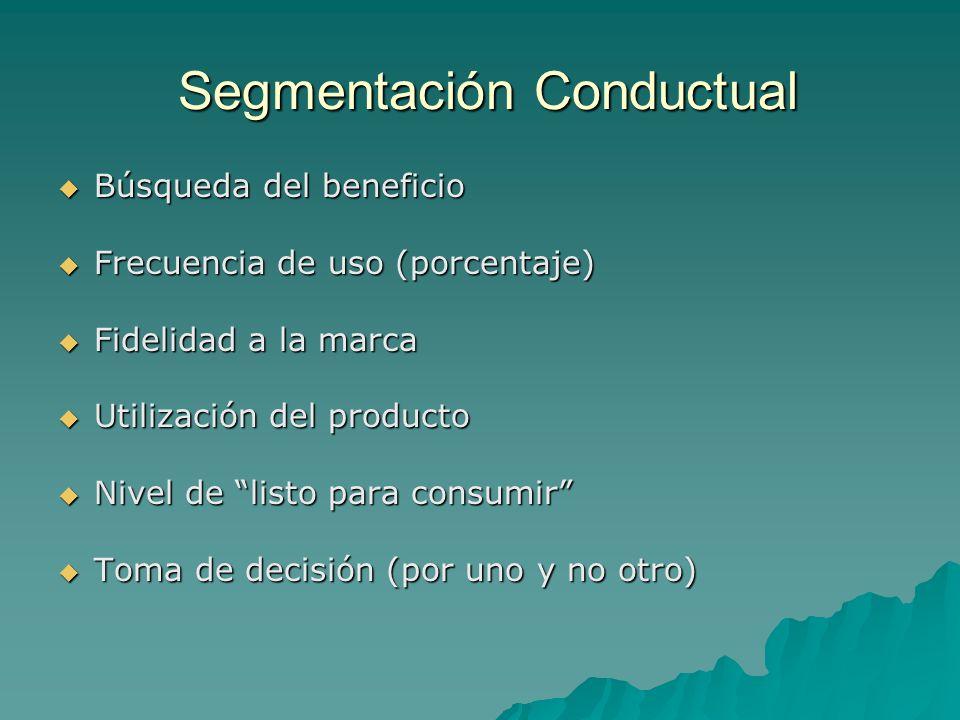 Segmentación Conductual Segmentación Conductual Búsqueda del beneficio Búsqueda del beneficio Frecuencia de uso (porcentaje) Frecuencia de uso (porcen