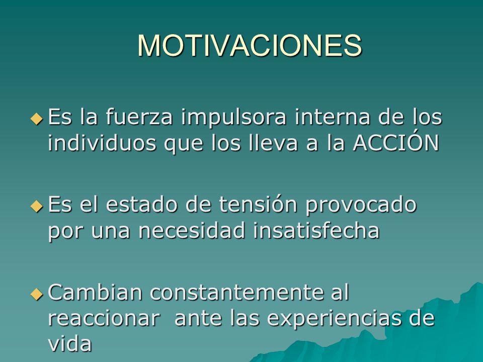 MOTIVACIONES MOTIVACIONES Es la fuerza impulsora interna de los individuos que los lleva a la ACCIÓN Es la fuerza impulsora interna de los individuos
