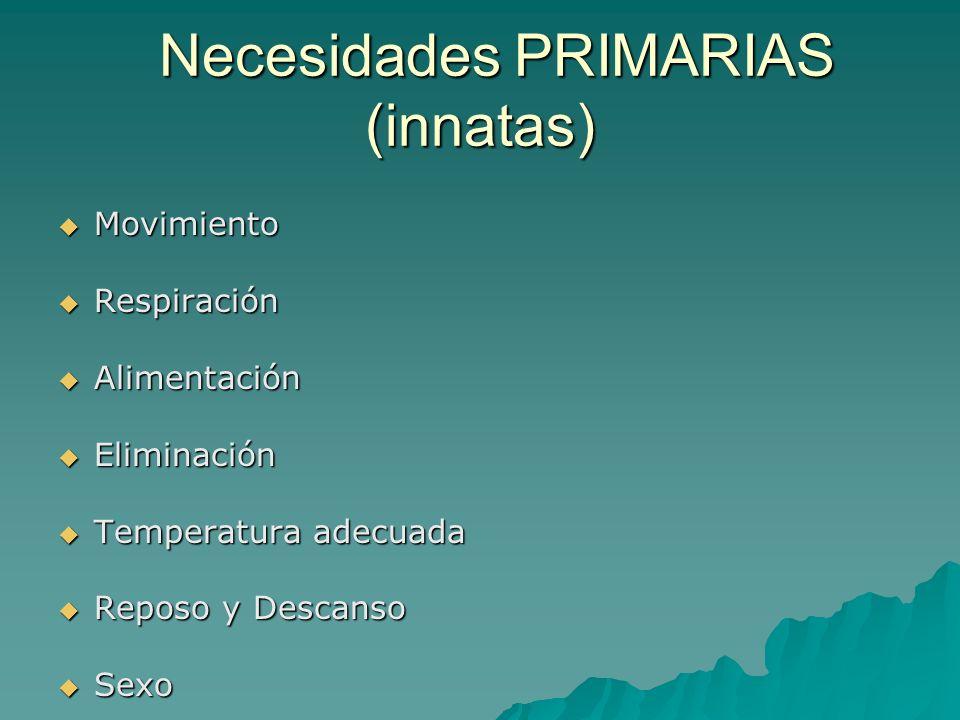 Necesidades PRIMARIAS (innatas) Necesidades PRIMARIAS (innatas) Movimiento Movimiento Respiración Respiración Alimentación Alimentación Eliminación El