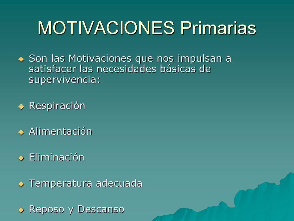 MOTIVACIONES Primarias Son las Motivaciones que nos impulsan a satisfacer las necesidades básicas de supervivencia: Son las Motivaciones que nos impul