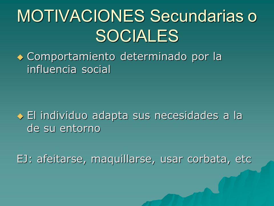 MOTIVACIONES Secundarias o SOCIALES Comportamiento determinado por la influencia social Comportamiento determinado por la influencia social El individ