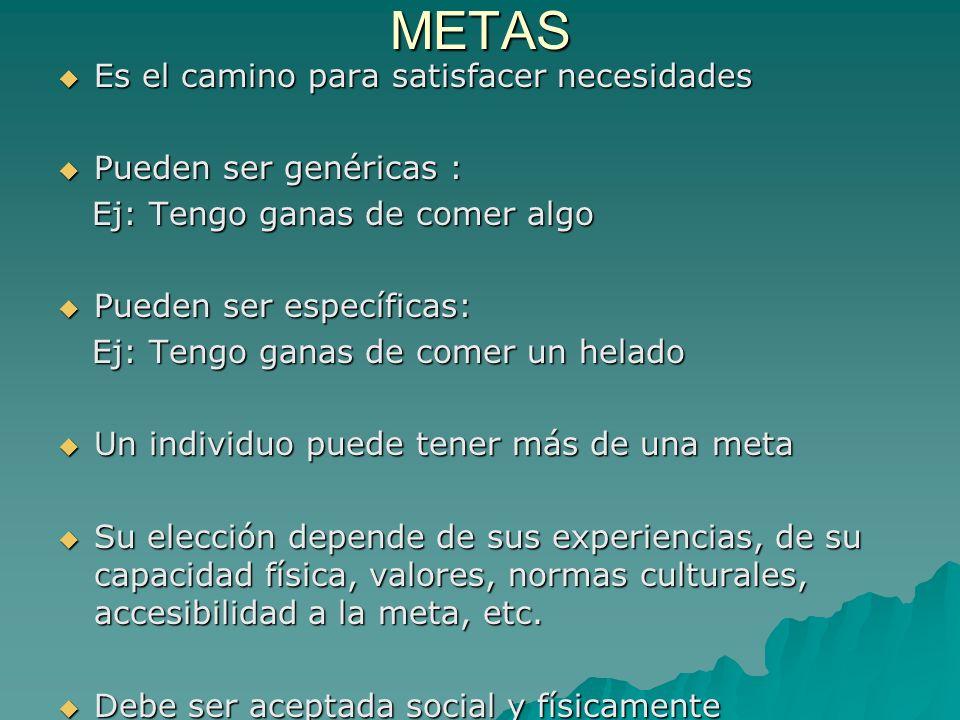 METAS Es el camino para satisfacer necesidades Es el camino para satisfacer necesidades Pueden ser genéricas : Pueden ser genéricas : Ej: Tengo ganas