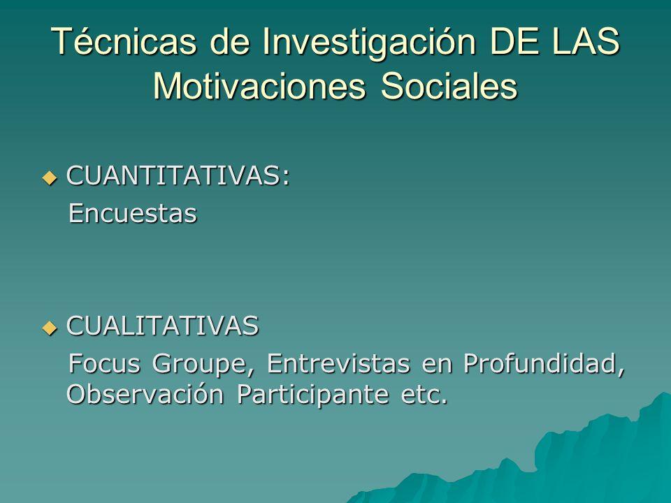 Técnicas de Investigación DE LAS Motivaciones Sociales CUANTITATIVAS: CUANTITATIVAS: Encuestas Encuestas CUALITATIVAS CUALITATIVAS Focus Groupe, Entre