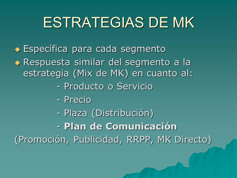 ESTRATEGIAS DE MK Específica para cada segmento Específica para cada segmento Respuesta similar del segmento a la estrategia (Mix de MK) en cuanto al: