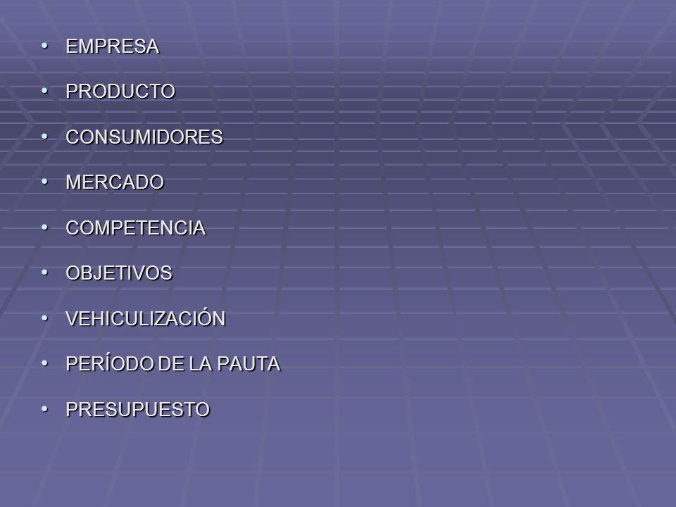 EMPRESA EMPRESA PRODUCTO PRODUCTO CONSUMIDORES CONSUMIDORES MERCADO MERCADO COMPETENCIA COMPETENCIA OBJETIVOS OBJETIVOS VEHICULIZACIÓN VEHICULIZACIÓN PERÍODO DE LA PAUTA PERÍODO DE LA PAUTA PRESUPUESTO PRESUPUESTO