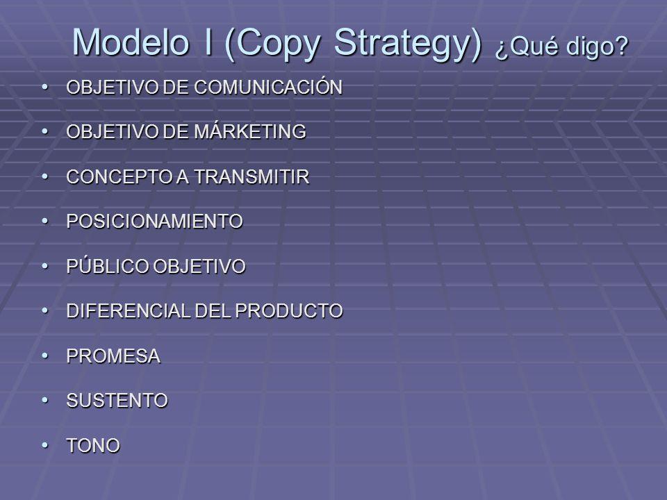Modelo I (Copy Strategy) ¿Qué digo.