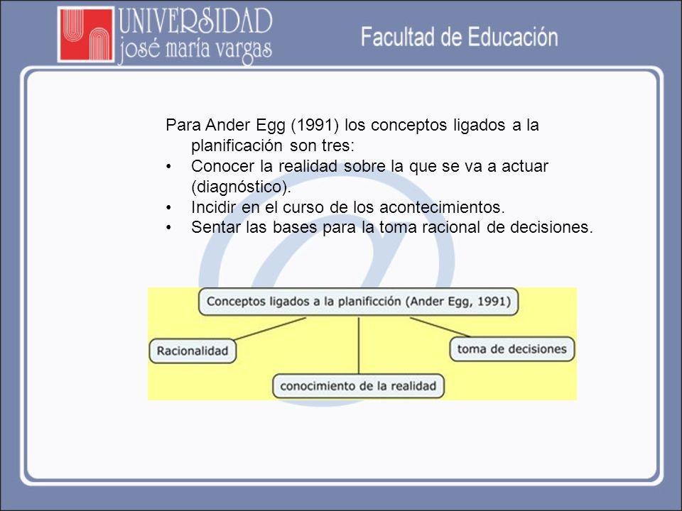 Para Ander Egg (1991) los conceptos ligados a la planificación son tres: Conocer la realidad sobre la que se va a actuar (diagnóstico). Incidir en el