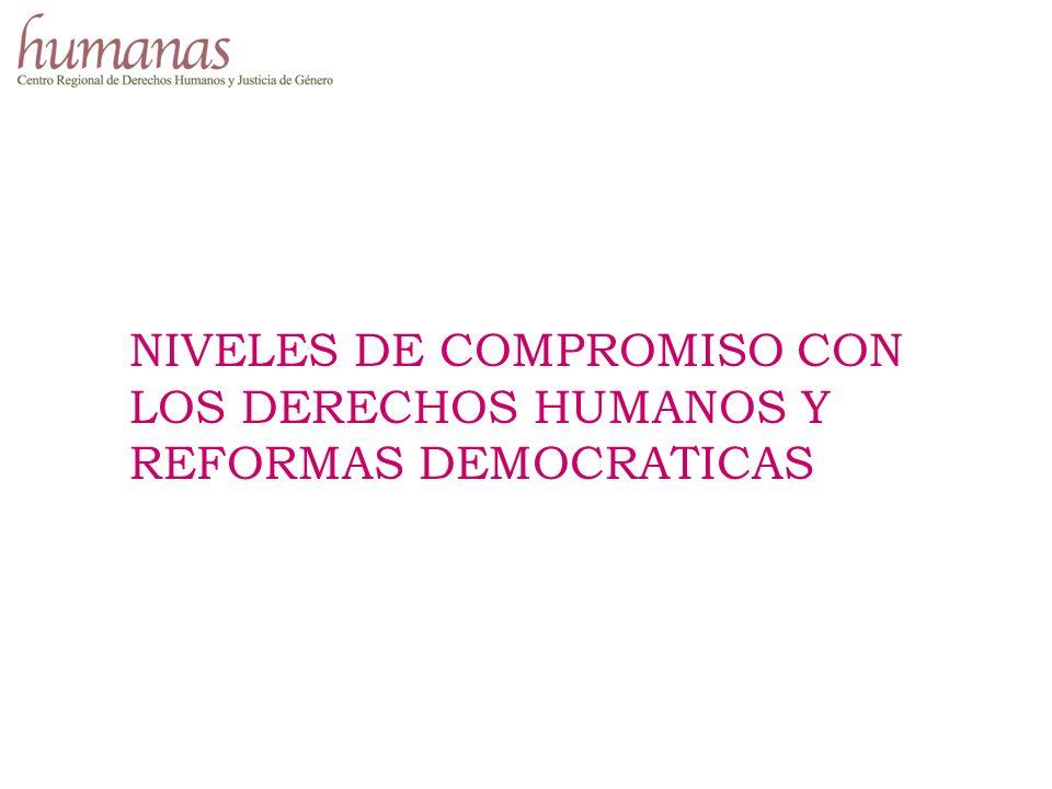 NIVELES DE COMPROMISO CON LOS DERECHOS HUMANOS Y REFORMAS DEMOCRATICAS