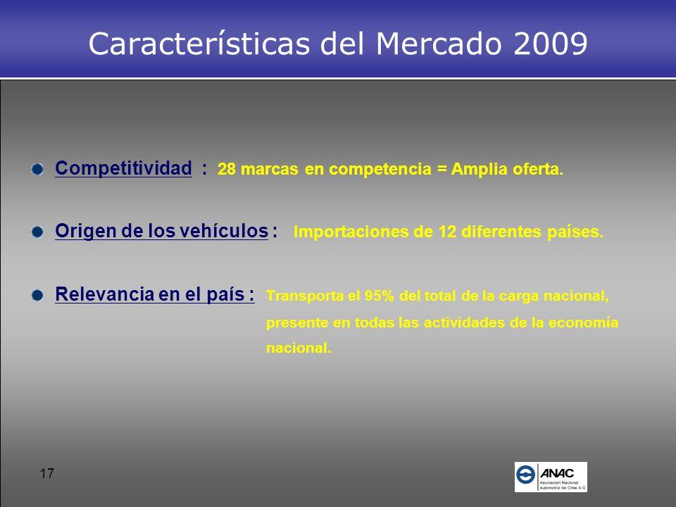 17 Características del Mercado 2009 Competitividad : 28 marcas en competencia = Amplia oferta. Origen de los vehículos : Importaciones de 12 diferente