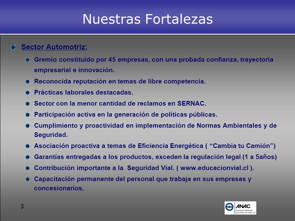 3 Nuestras Fortalezas Sector Automotriz: Gremio constituido por 45 empresas, con una probada confianza, trayectoria empresarial e innovación. Reconoci