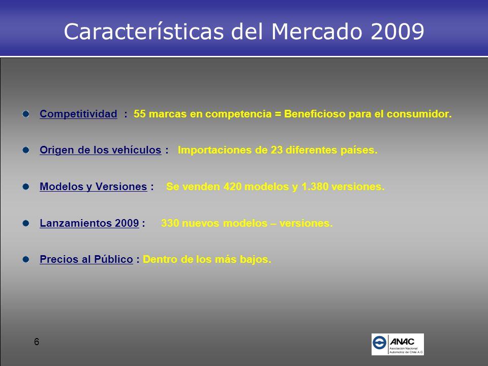 6 Características del Mercado 2009 Competitividad : 55 marcas en competencia = Beneficioso para el consumidor. Origen de los vehículos : Importaciones