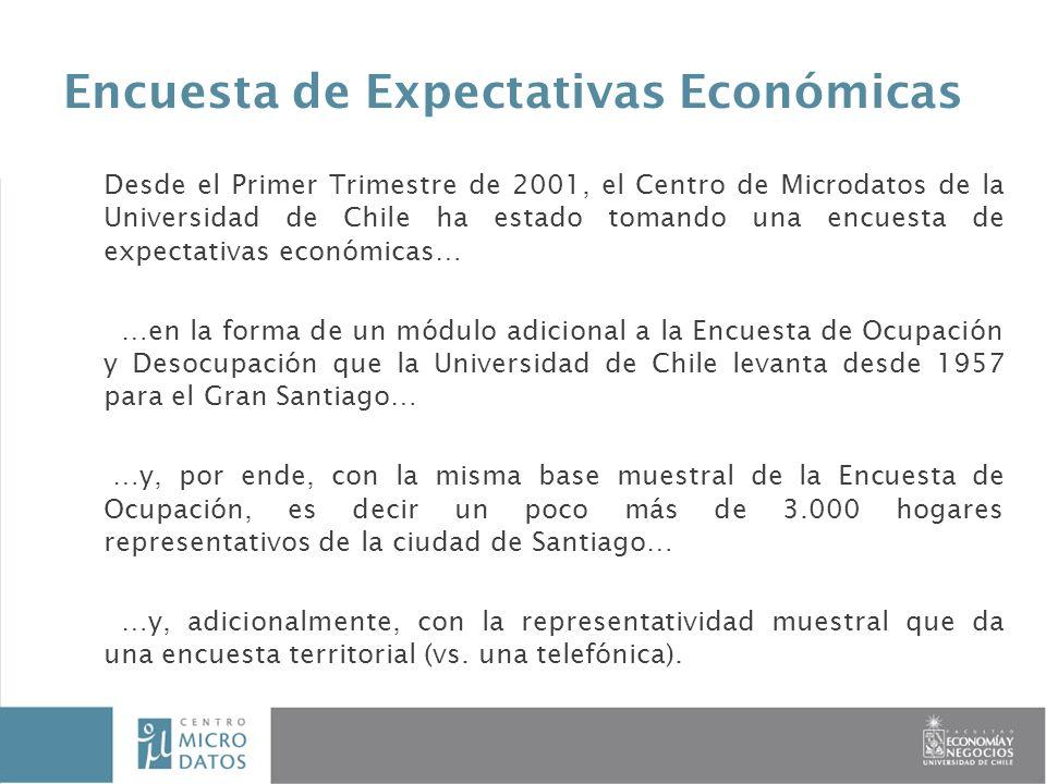 Encuesta Longitudinal de la Pequeña y Mediana Empresa INFORME FINAL Investigador: Paola Sevilla Desde el Primer Trimestre de 2001, el Centro de Microdatos de la Universidad de Chile ha estado tomando una encuesta de expectativas económicas… …en la forma de un módulo adicional a la Encuesta de Ocupación y Desocupación que la Universidad de Chile levanta desde 1957 para el Gran Santiago… …y, por ende, con la misma base muestral de la Encuesta de Ocupación, es decir un poco más de 3.000 hogares representativos de la ciudad de Santiago… …y, adicionalmente, con la representatividad muestral que da una encuesta territorial (vs.