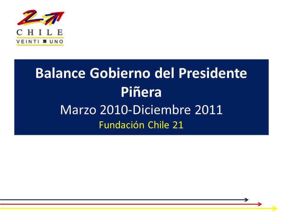 Balance Gobierno del Presidente Piñera Marzo 2010-Diciembre 2011 Fundación Chile 21
