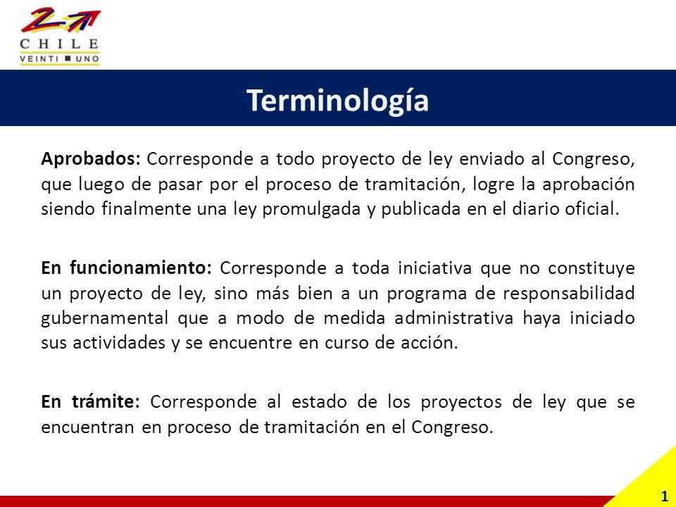 10 S/A: S/A: Reforma a las actuales Comisiones de Medicina Preventiva e Invalidez (Trámite no ha sido enviado).