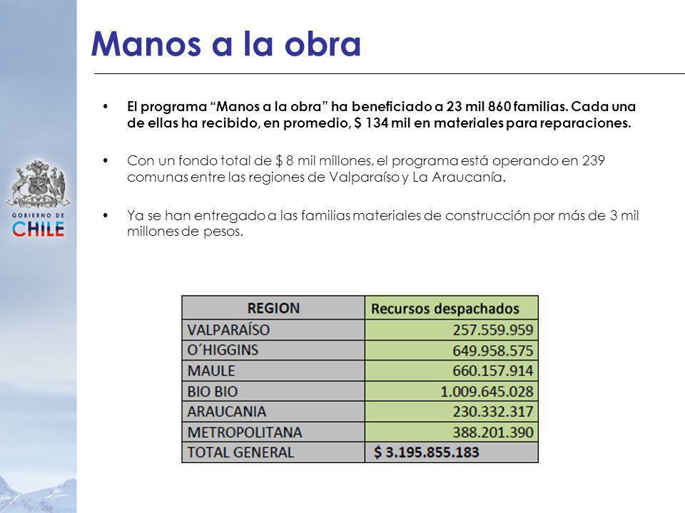Manos a la obra El programa Manos a la obra ha beneficiado a 23 mil 860 familias.
