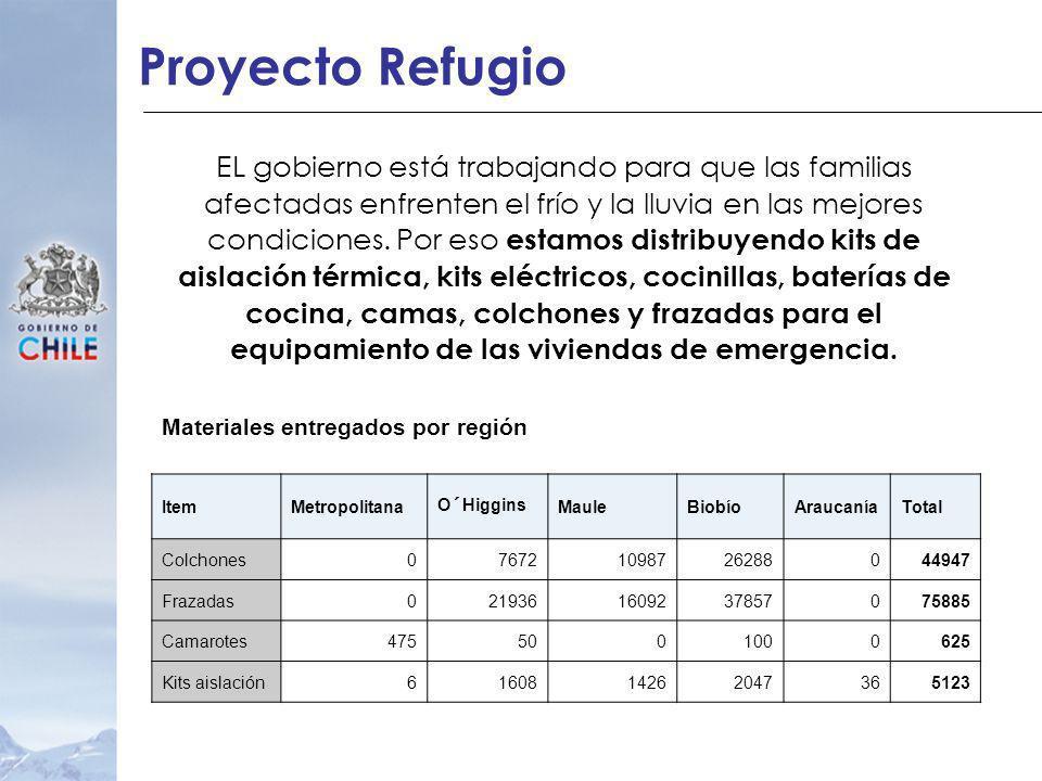 Proyecto Refugio EL gobierno está trabajando para que las familias afectadas enfrenten el frío y la lluvia en las mejores condiciones.