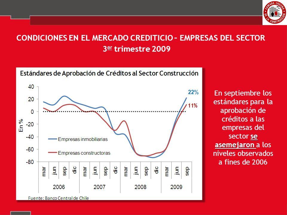 CONDICIONES EN EL MERCADO CREDITICIO – EMPRESAS DEL SECTOR 3 er trimestre 2009 se asemejaron En septiembre los estándares para la aprobación de créditos a las empresas del sector se asemejaron a los niveles observados a fines de 2006
