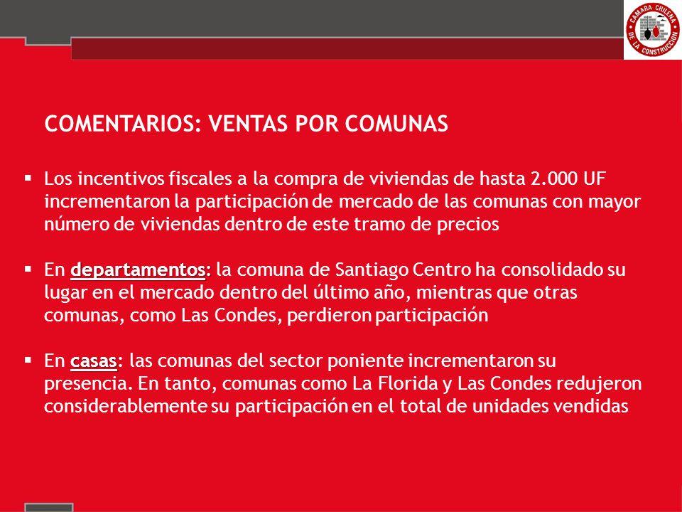 VENTAS EN UNIDADES RANKING DE COMUNAS POR VENTAS EN UNIDADES DEPARTAMENTOS MERCADO DE DEPARTAMENTOS / 3 er TRIMESTRE 2009 1 2 3 1 2 3