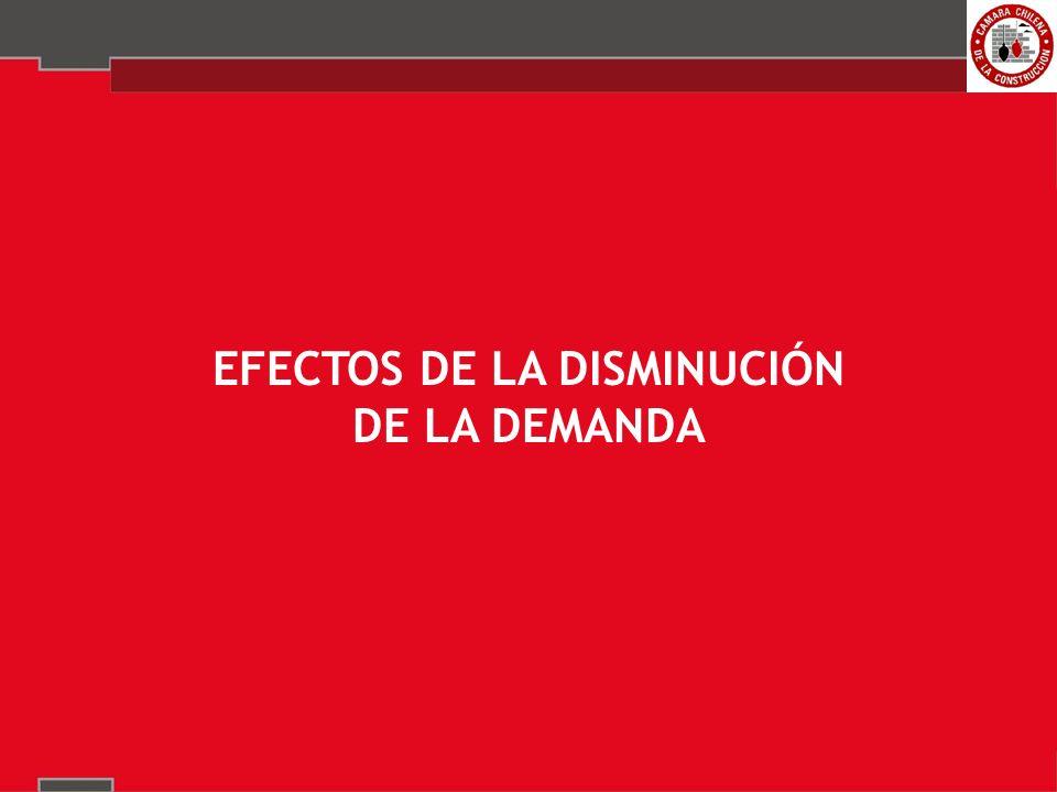 EFECTOS DE LA DISMINUCIÓN DE LA DEMANDA