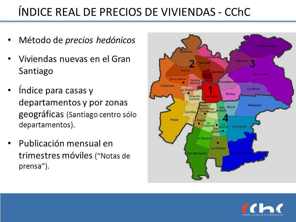 ÍNDICE REAL DE PRECIOS DE VIVIENDAS - CChC Método de precios hedónicos Viviendas nuevas en el Gran Santiago Índice para casas y departamentos y por zonas geográficas (Santiago centro sólo departamentos).