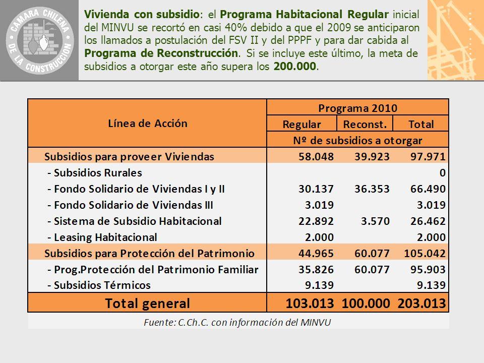 Vivienda con subsidio: el Programa Habitacional Regular inicial del MINVU se recortó en casi 40% debido a que el 2009 se anticiparon los llamados a postulación del FSV II y del PPPF y para dar cabida al Programa de Reconstrucción.