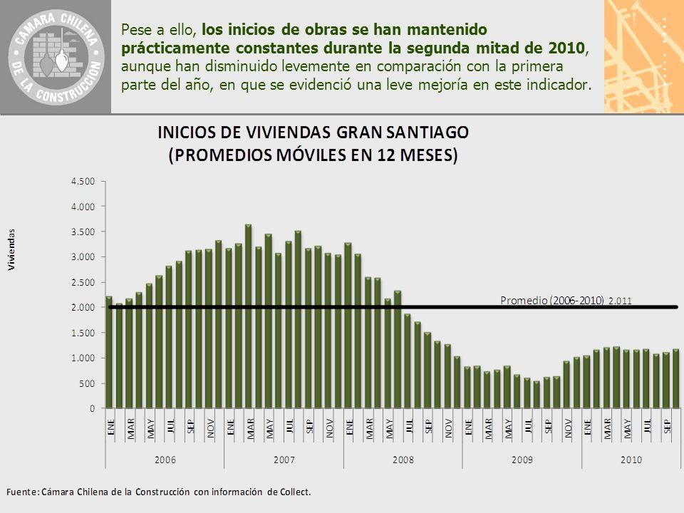 Pese a ello, los inicios de obras se han mantenido prácticamente constantes durante la segunda mitad de 2010, aunque han disminuido levemente en comparación con la primera parte del año, en que se evidenció una leve mejoría en este indicador.