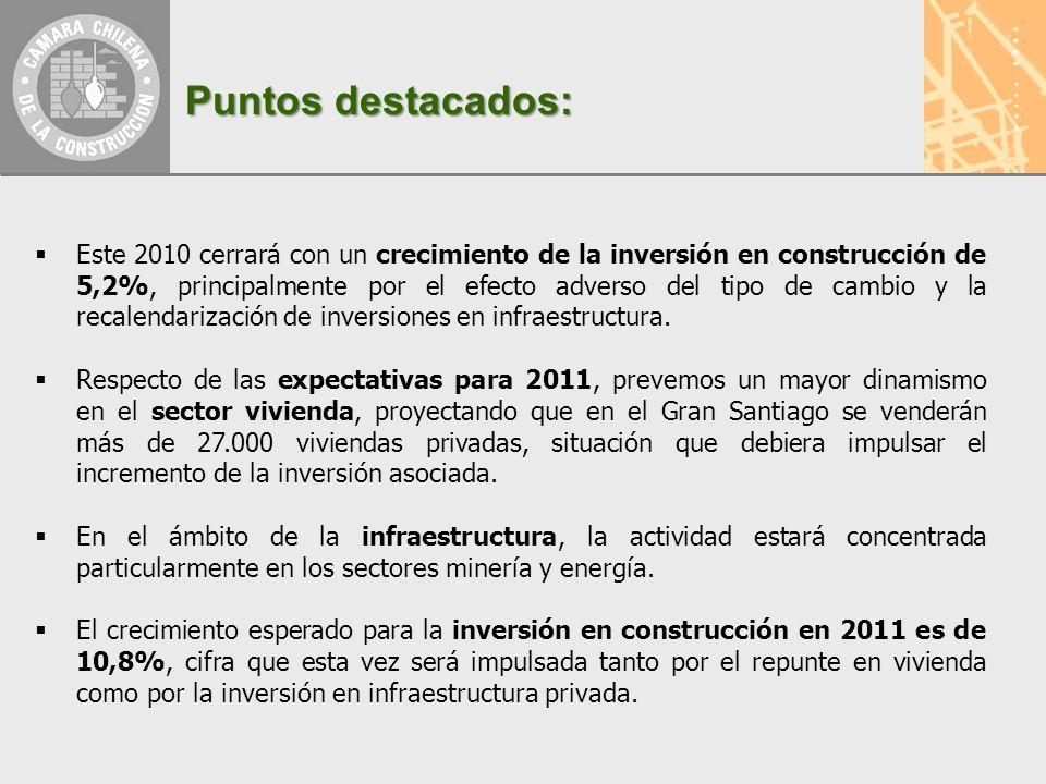 Puntos destacados: Este 2010 cerrará con un crecimiento de la inversión en construcción de 5,2%, principalmente por el efecto adverso del tipo de cambio y la recalendarización de inversiones en infraestructura.