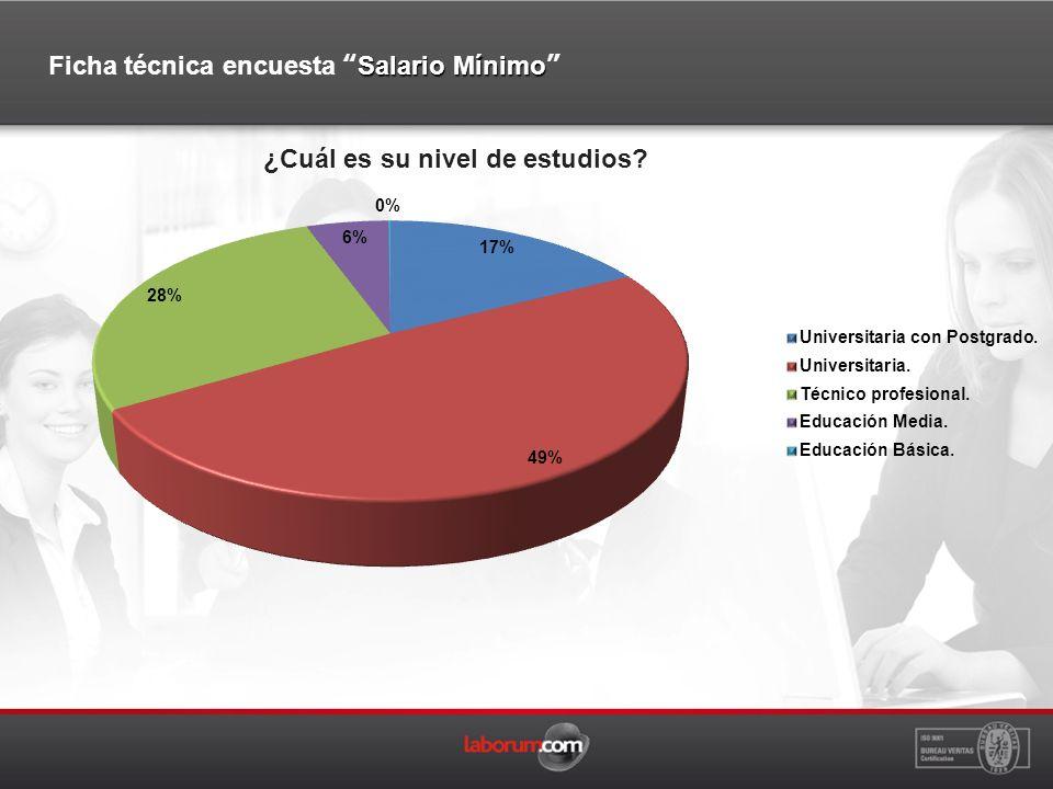 ¿Cuál es su nivel de estudios Salario Mínimo Ficha técnica encuesta Salario Mínimo