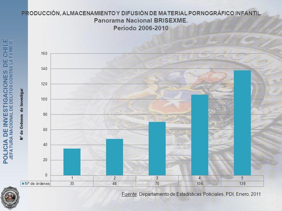 JEFATURA NACIONAL DE DELITOS CONTRA LA FAMILIA POLICIA DE INVESTIGACIONES DE CHILE PRODUCCIÓN, ALMACENAMIENTO Y DIFUSIÓN DE MATERIAL PORNOGRÁFICO INFA