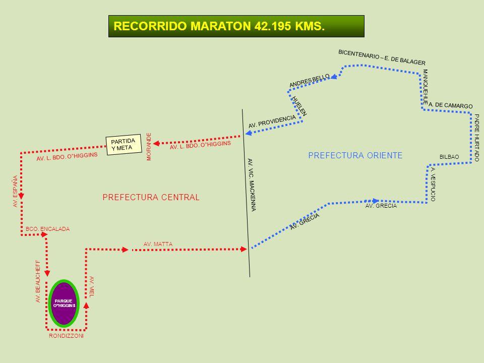 RECORRIDO MARATON 42.195 KMS. PARQUE OHIGGINS BCO. ENCALADA AV. L. BDO. OHIGGINS AV. ESPAÑA BICENTENARIO – E. DE BALAGER MANQUEHUE AV. MATTA AV. BEAUC
