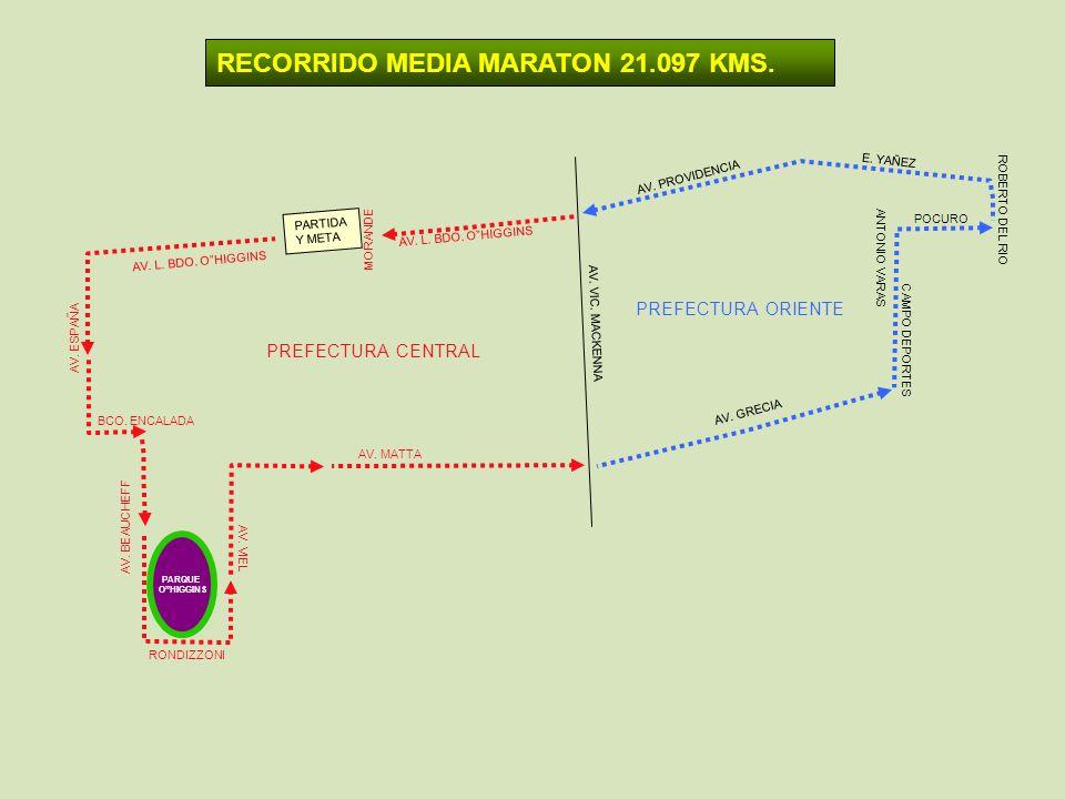 RECORRIDO MEDIA MARATON 21.097 KMS. PARQUE OHIGGINS BCO. ENCALADA AV. L. BDO. OHIGGINS AV. ESPAÑA AV. MATTA AV. BEAUCHEFF RONDIZZONI AV. VIEL PREFECTU