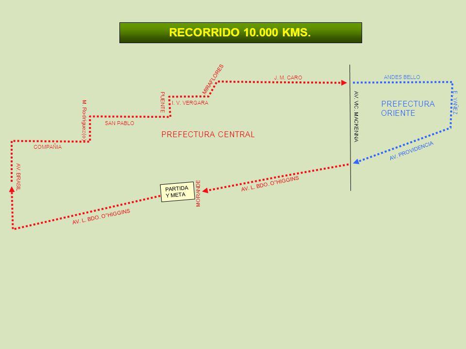 RECORRIDO 10.000 KMS. AV. L. BDO. OHIGGINS AV. BRASIL COMPAÑIA AV. VIC. MACKENNA PREFECTURA CENTRAL PREFECTURA ORIENTE AV. PROVIDENCIA M. Rodríguez (o