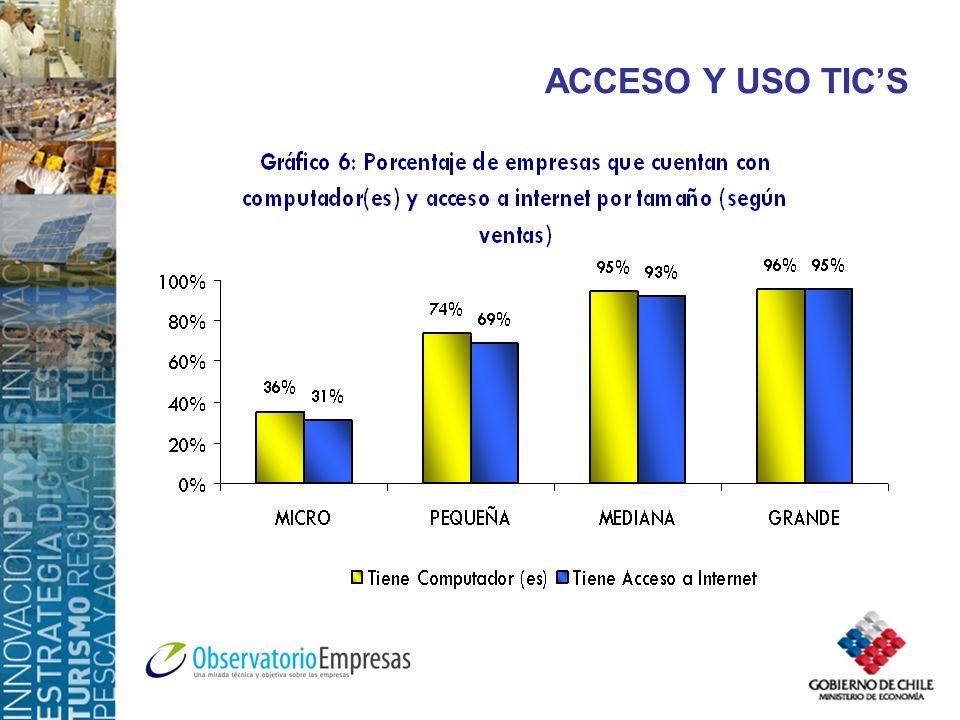 ACCESO Y USO TICS