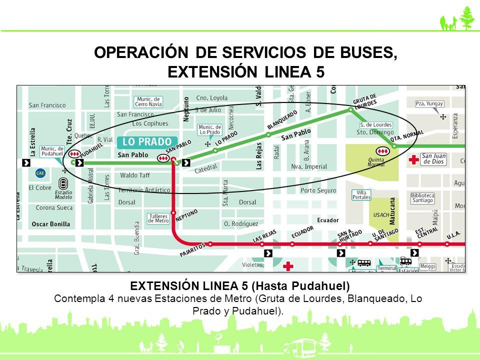 EXTENSIÓN LINEA 5 (Hasta Pudahuel) OPERACIÓN DE SERVICIOS DE BUSES, EXTENSIÓN LINEA 5 Contempla 4 nuevas Estaciones de Metro (Gruta de Lourdes, Blanqu