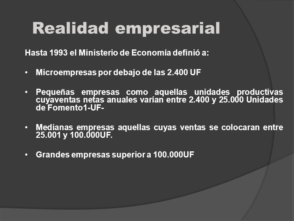 Realidad empresarial Hasta 1993 el Ministerio de Economía definió a: Microempresas por debajo de las 2.400 UF Pequeñas empresas como aquellas unidades