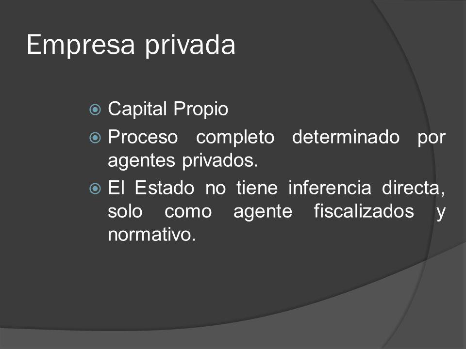 Empresa privada Capital Propio Proceso completo determinado por agentes privados. El Estado no tiene inferencia directa, solo como agente fiscalizados
