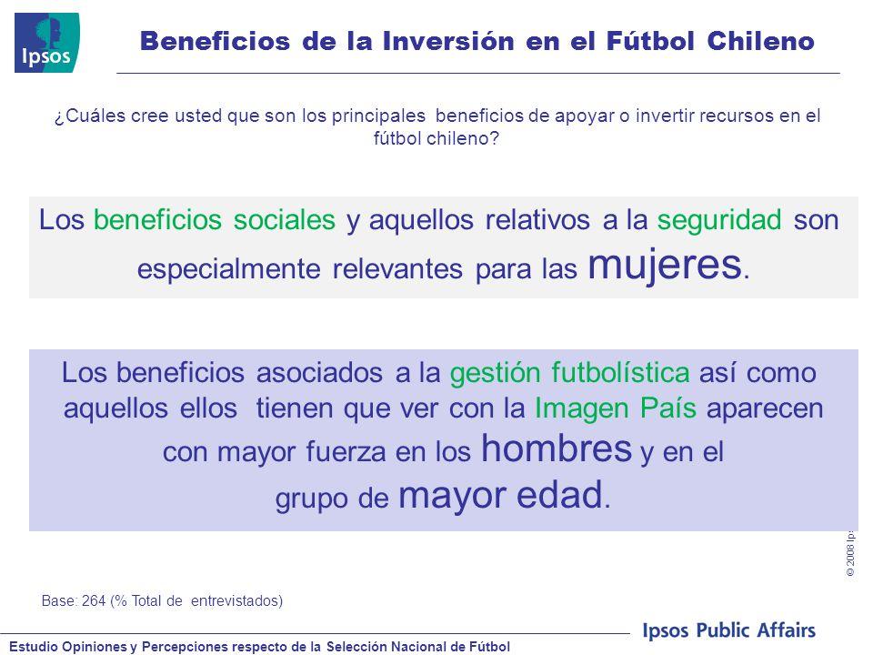 Estudio Opiniones y Percepciones respecto de la Selección Nacional de Fútbol © 2008 Ipsos Beneficios de la Inversión en el Fútbol Chileno Base: 264 (% Total de entrevistados) ¿Cuáles cree usted que son los principales beneficios de apoyar o invertir recursos en el fútbol chileno.