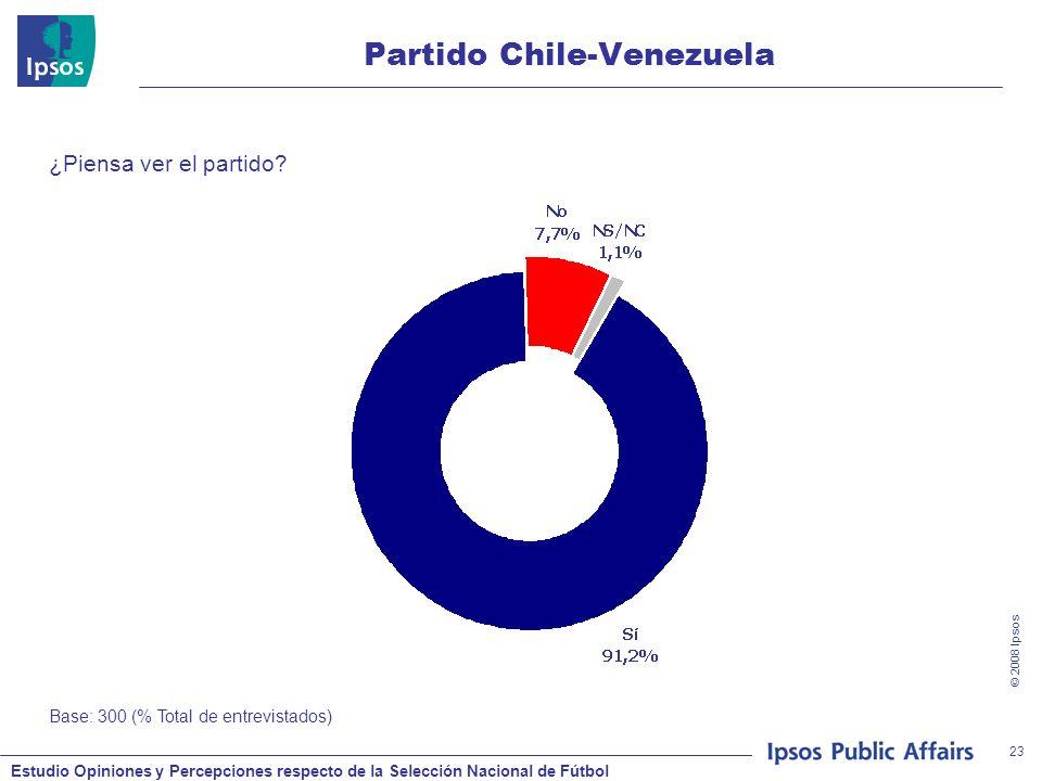 Estudio Opiniones y Percepciones respecto de la Selección Nacional de Fútbol © 2008 Ipsos 23 Partido Chile-Venezuela ¿Piensa ver el partido? Base: 300