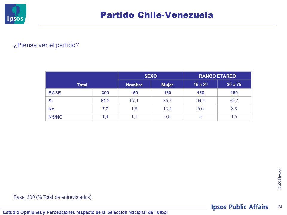 Estudio Opiniones y Percepciones respecto de la Selección Nacional de Fútbol © 2008 Ipsos 24 Partido Chile-Venezuela ¿Piensa ver el partido? Base: 300
