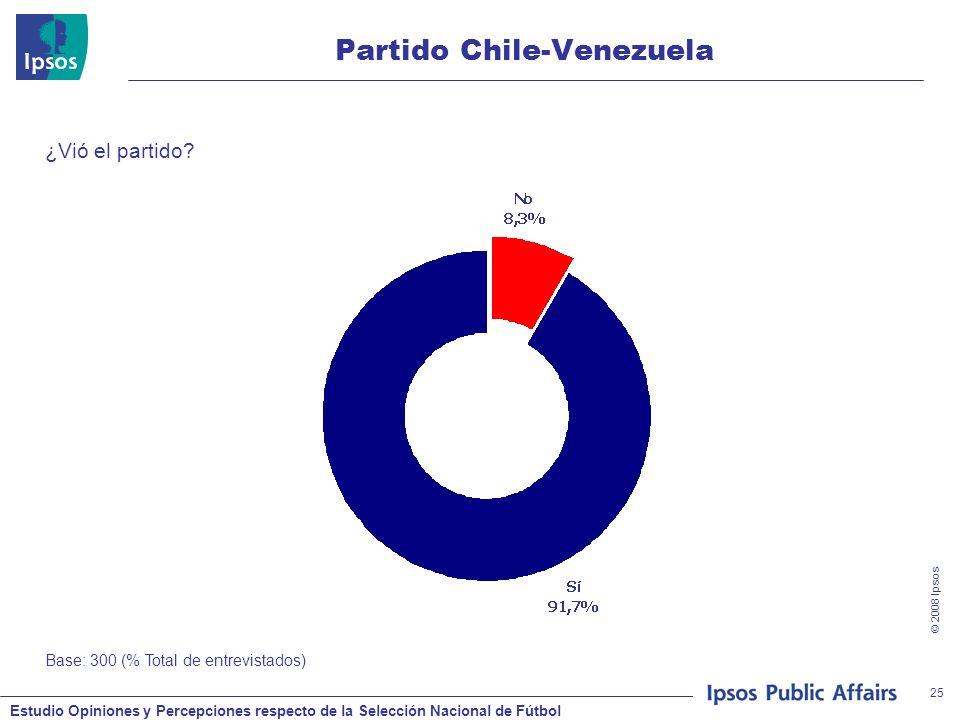 Estudio Opiniones y Percepciones respecto de la Selección Nacional de Fútbol © 2008 Ipsos 25 Partido Chile-Venezuela ¿Vió el partido? Base: 300 (% Tot