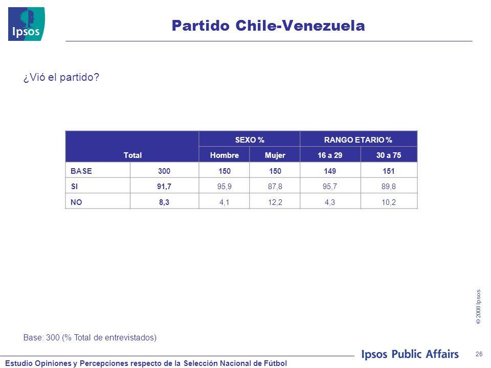 Estudio Opiniones y Percepciones respecto de la Selección Nacional de Fútbol © 2008 Ipsos 26 Partido Chile-Venezuela ¿Vió el partido? Base: 300 (% Tot
