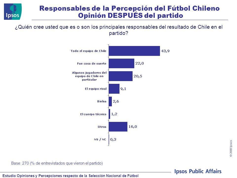 Estudio Opiniones y Percepciones respecto de la Selección Nacional de Fútbol © 2008 Ipsos Responsables de la Percepción del Fútbol Chileno Opinión DESPUÉS del partido Base: 270 (% de entrevistados que vieron el partido) ¿Quién cree usted que es o son los principales responsables del resultado de Chile en el partido