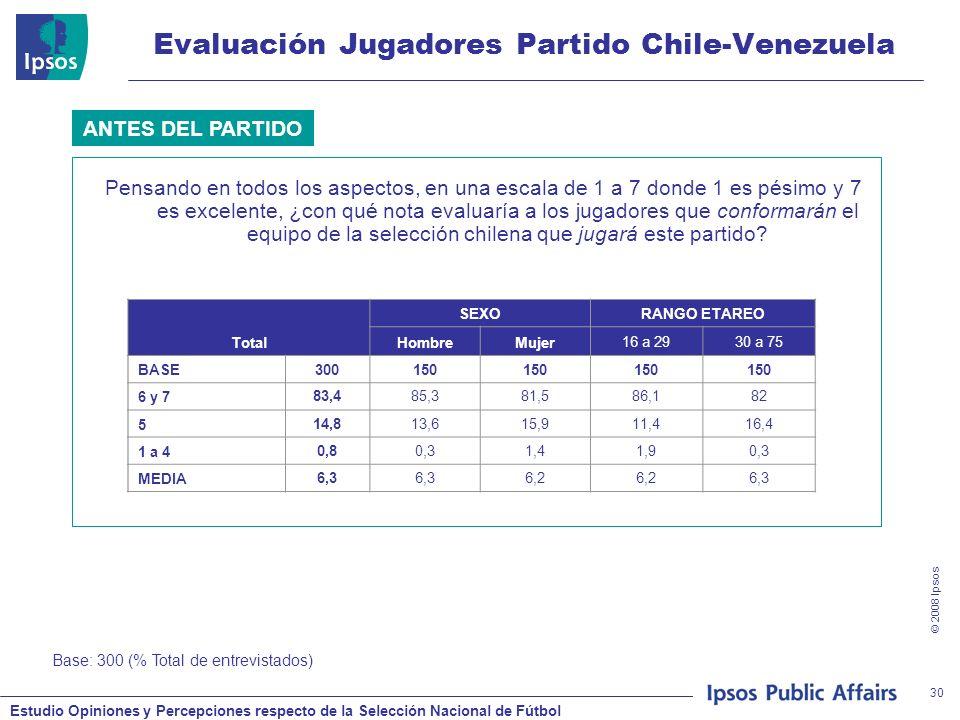 Estudio Opiniones y Percepciones respecto de la Selección Nacional de Fútbol © 2008 Ipsos 30 Evaluación Jugadores Partido Chile-Venezuela Pensando en